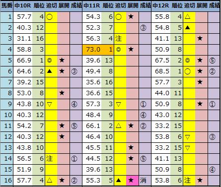 f:id:onix-oniku:20210403164053p:plain