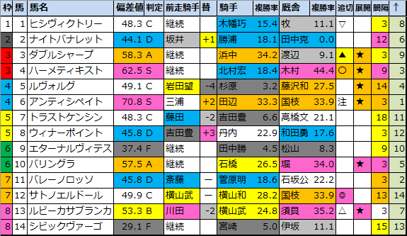 f:id:onix-oniku:20210403175039p:plain