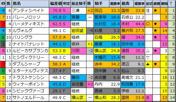 f:id:onix-oniku:20210403175455p:plain