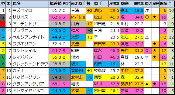 f:id:onix-oniku:20210403181721p:plain
