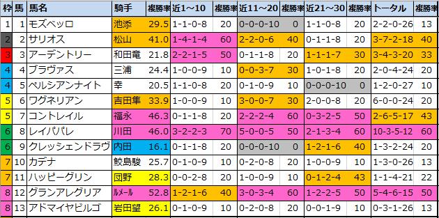 f:id:onix-oniku:20210403183036p:plain