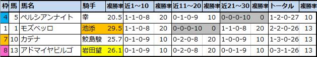 f:id:onix-oniku:20210403183149p:plain