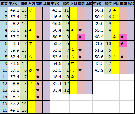 f:id:onix-oniku:20210403192512p:plain