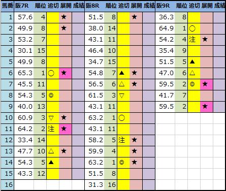 f:id:onix-oniku:20210403192638p:plain