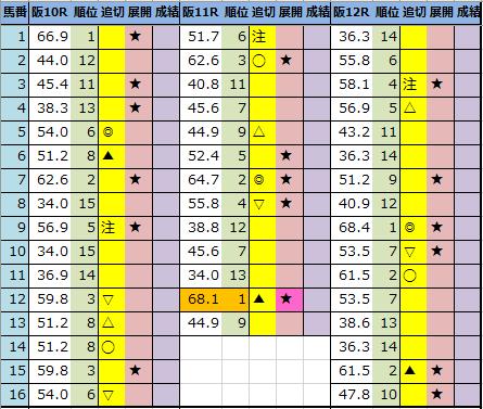 f:id:onix-oniku:20210403192706p:plain
