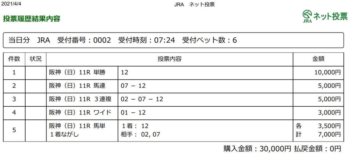 f:id:onix-oniku:20210404072804p:plain