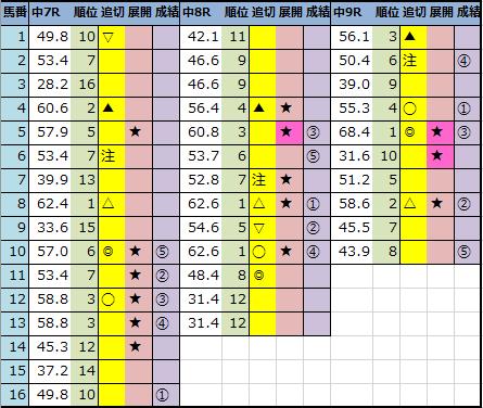 f:id:onix-oniku:20210404142636p:plain