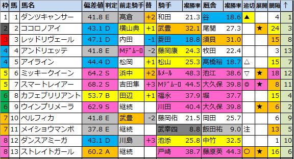 f:id:onix-oniku:20210409113205p:plain