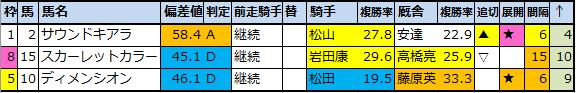 f:id:onix-oniku:20210409115653p:plain