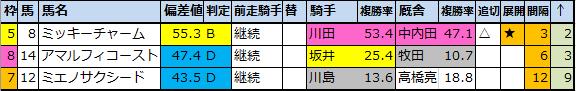 f:id:onix-oniku:20210409115727p:plain