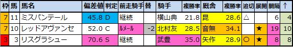 f:id:onix-oniku:20210409115807p:plain