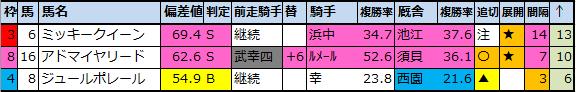 f:id:onix-oniku:20210409115849p:plain