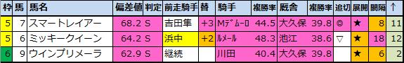 f:id:onix-oniku:20210409115926p:plain