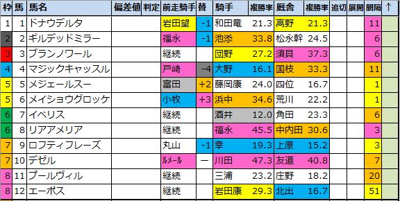 f:id:onix-oniku:20210409134605p:plain