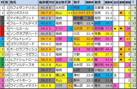 f:id:onix-oniku:20210409144229p:plain