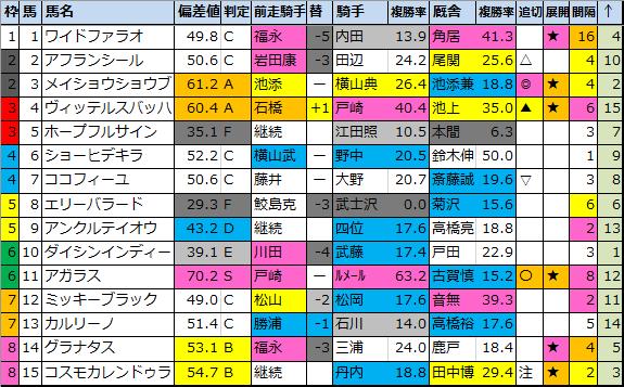 f:id:onix-oniku:20210409144305p:plain