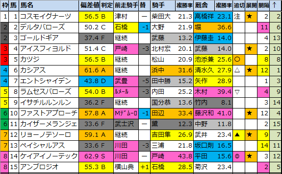 f:id:onix-oniku:20210409144345p:plain