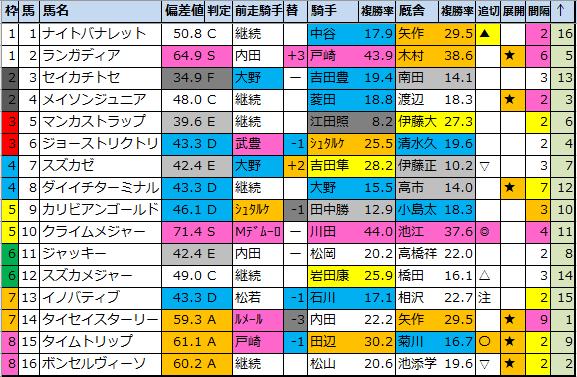 f:id:onix-oniku:20210409144424p:plain