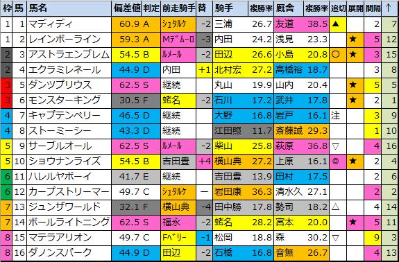 f:id:onix-oniku:20210409144453p:plain