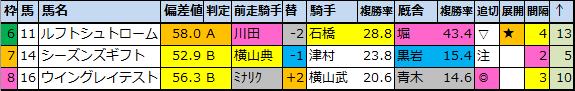 f:id:onix-oniku:20210409160125p:plain