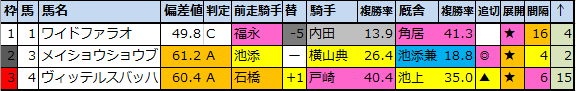 f:id:onix-oniku:20210409160201p:plain