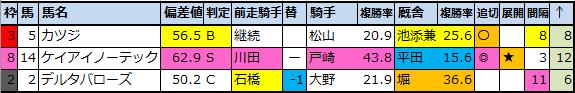 f:id:onix-oniku:20210409160247p:plain