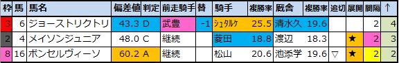 f:id:onix-oniku:20210409160322p:plain