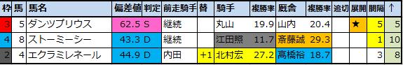 f:id:onix-oniku:20210409160400p:plain