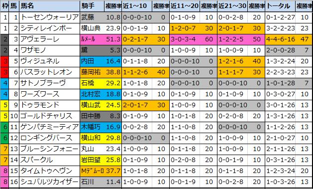 f:id:onix-oniku:20210409173753p:plain