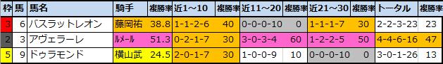 f:id:onix-oniku:20210409174049p:plain