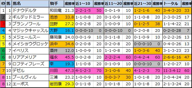 f:id:onix-oniku:20210409180328p:plain