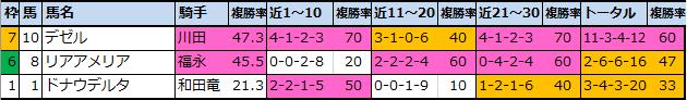 f:id:onix-oniku:20210409180424p:plain