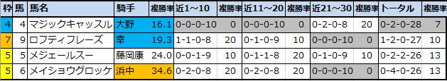 f:id:onix-oniku:20210409180600p:plain