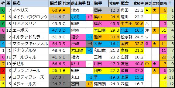 f:id:onix-oniku:20210409202150p:plain