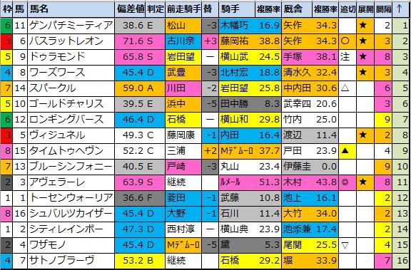 f:id:onix-oniku:20210409205248p:plain