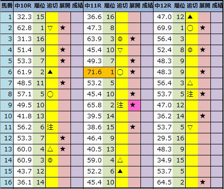 f:id:onix-oniku:20210409221018p:plain