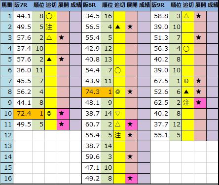 f:id:onix-oniku:20210409221055p:plain