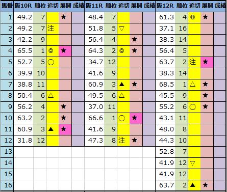f:id:onix-oniku:20210409221127p:plain
