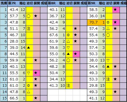 f:id:onix-oniku:20210409221209p:plain