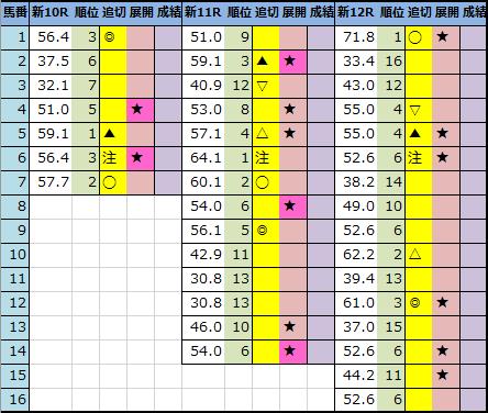 f:id:onix-oniku:20210409221241p:plain