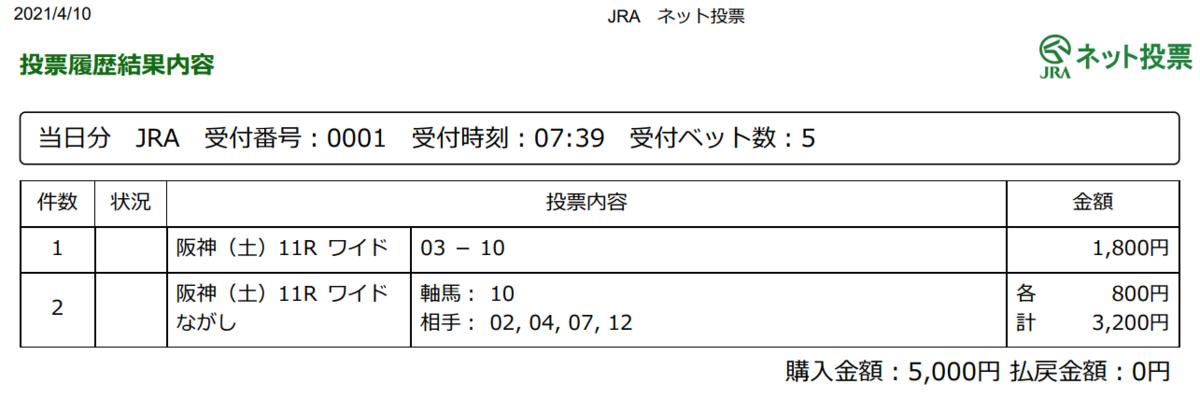 f:id:onix-oniku:20210410074045p:plain