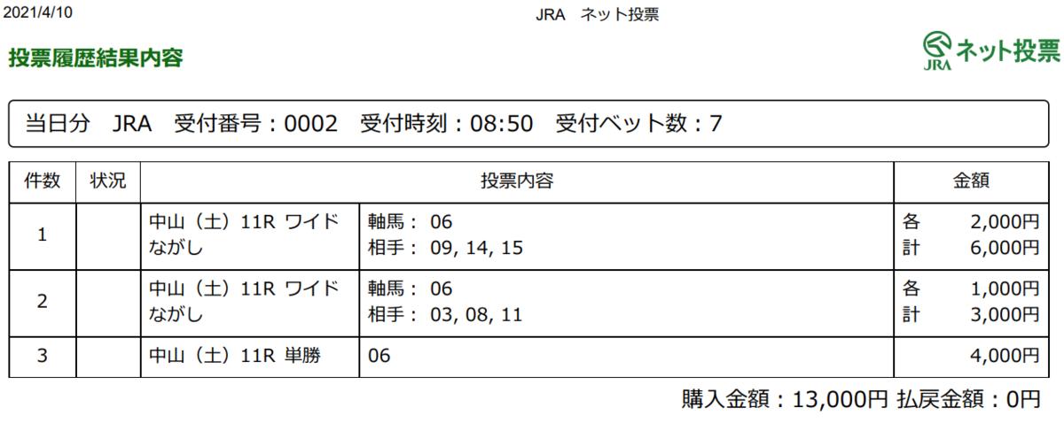 f:id:onix-oniku:20210410085245p:plain
