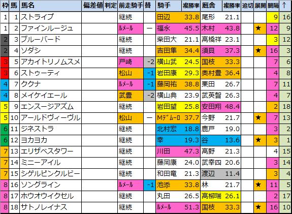 f:id:onix-oniku:20210410110837p:plain