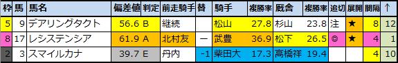 f:id:onix-oniku:20210410111450p:plain