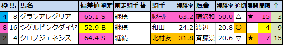 f:id:onix-oniku:20210410111538p:plain
