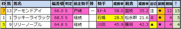 f:id:onix-oniku:20210410111810p:plain