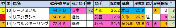 f:id:onix-oniku:20210410111852p:plain