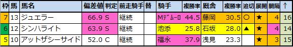 f:id:onix-oniku:20210410111920p:plain