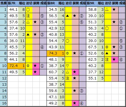 f:id:onix-oniku:20210410143618p:plain