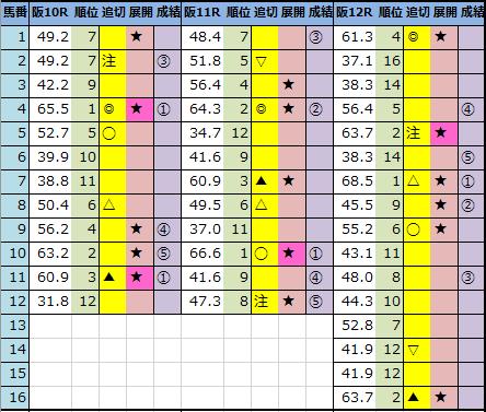 f:id:onix-oniku:20210410162159p:plain